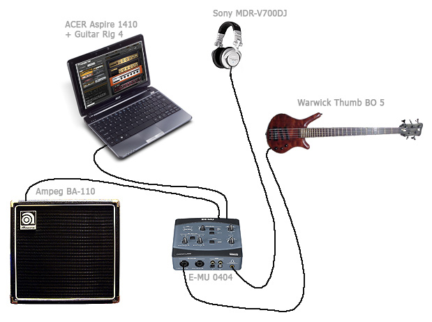 Схема: Подключение бас гитары через ноутбук к Guitar Rig