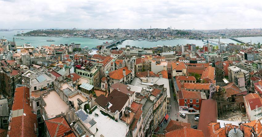 Панорама Стамбула с башни Галата